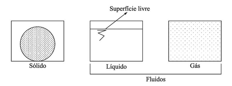 A reologia estuda o comportamento dos fluidos, incluindo a viscosidade. reologia O que é reologia? POST 20160808 Fluidos
