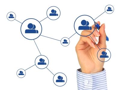 Conceito de redes sociais, uma importante ferramenta de marketing social atualmente.