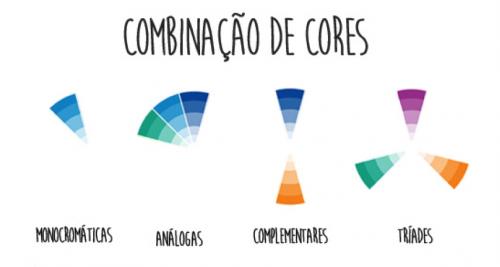 Formas de harmonizar as cores na colorimetria de coloração capilar.