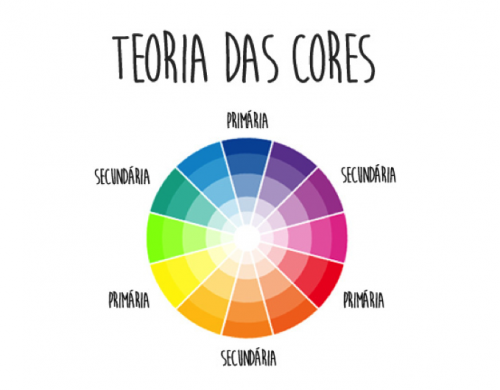 o círculo cromático é o fundamento da colorimetria e coloração capilar